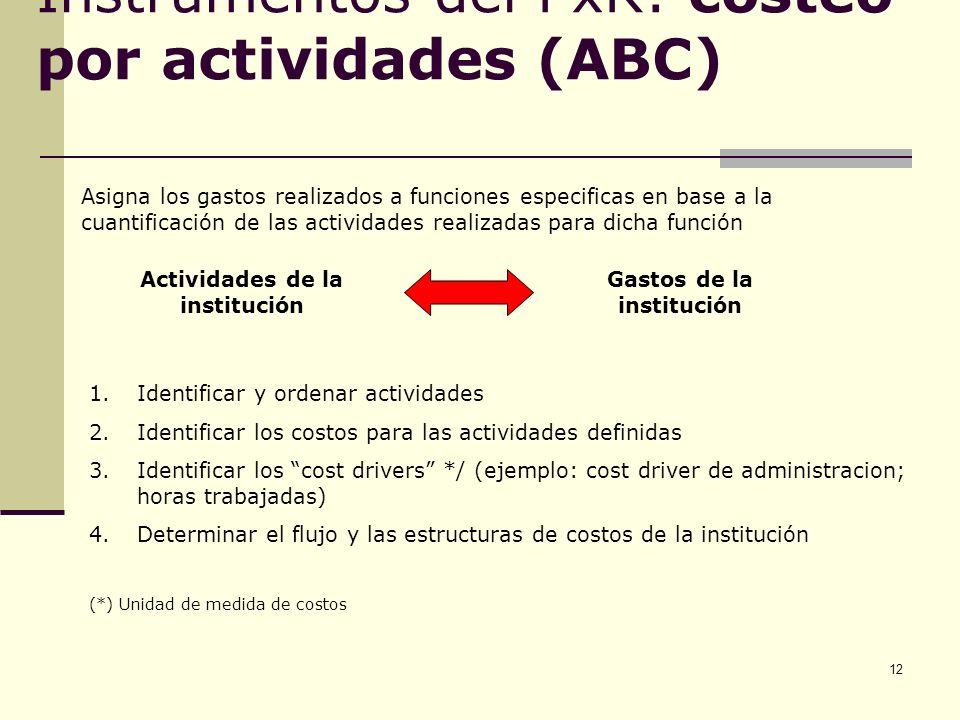 12 Instrumentos del PxR: costeo por actividades (ABC) Asigna los gastos realizados a funciones especificas en base a la cuantificación de las activida