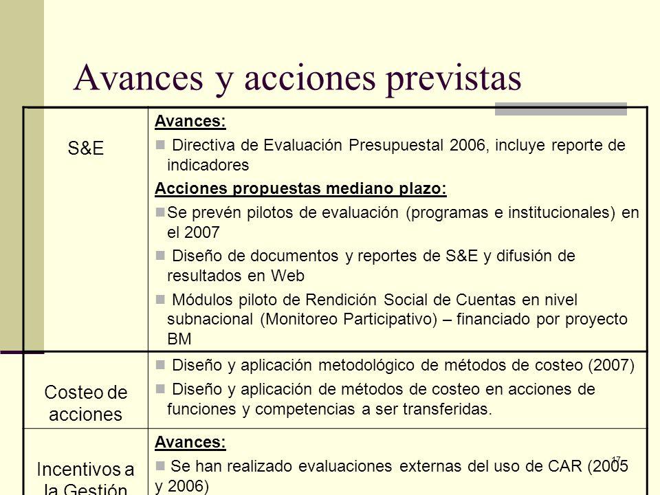 17 Avances y acciones previstas S&E Avances: Directiva de Evaluación Presupuestal 2006, incluye reporte de indicadores Acciones propuestas mediano pla