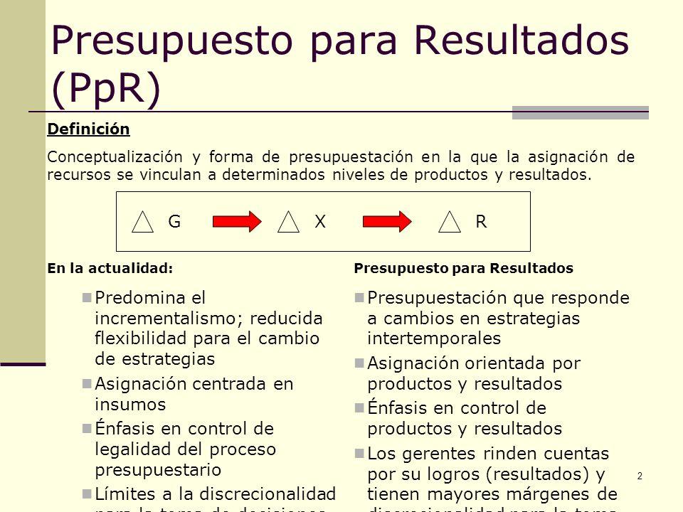 3 Elementos del PpR RecursosProgramasResultadosObjetivos Indicadores Rendición de cuentas Evaluaciones Incentivos a la gestión Contratos de Gestión Flexibil.