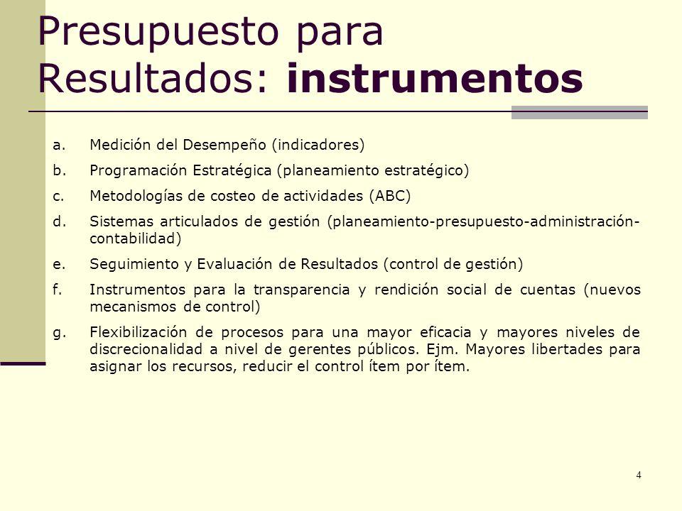 4 Presupuesto para Resultados: instrumentos a.Medición del Desempeño (indicadores) b.Programación Estratégica (planeamiento estratégico) c.Metodología
