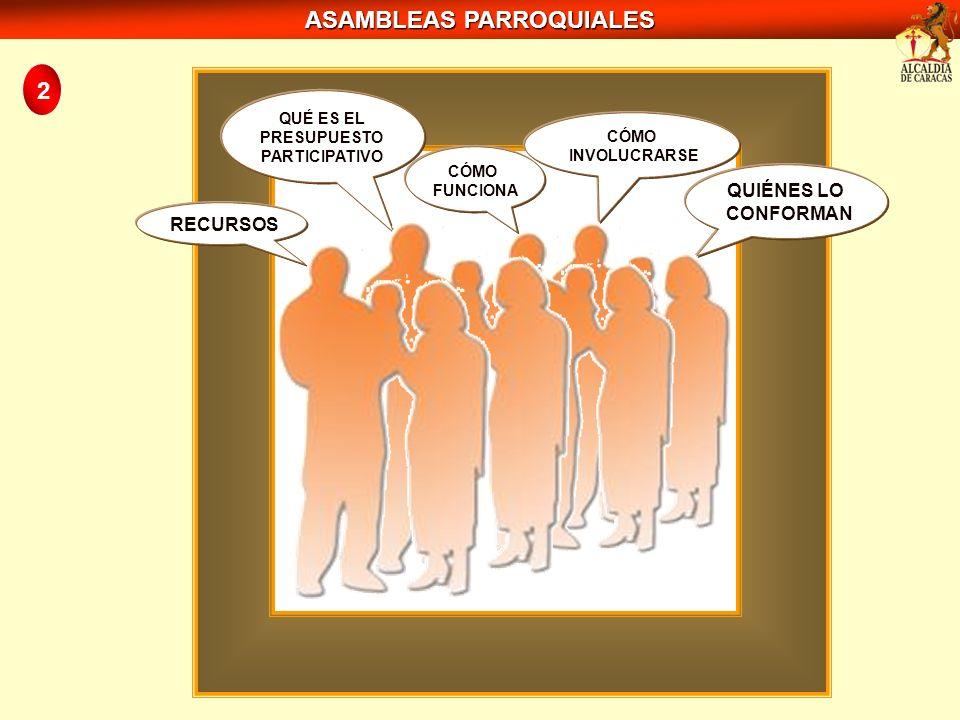 QUÉ ES EL PRESUPUESTO PARTICIPATIVO RECURSOS CÓMO FUNCIONA CÓMO INVOLUCRARSE QUIÉNES LO CONFORMAN ASAMBLEAS PARROQUIALES 2