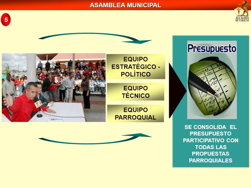 SE CONSOLIDA EL PRESUPUESTO PARTICIPATIVO CON TODAS LAS PROPUESTAS PARROQUIALES EQUIPO ESTRATÉGICO - POLÍTICO EQUIPO TÉCNICO EQUIPO PARROQUIAL ASAMBLE