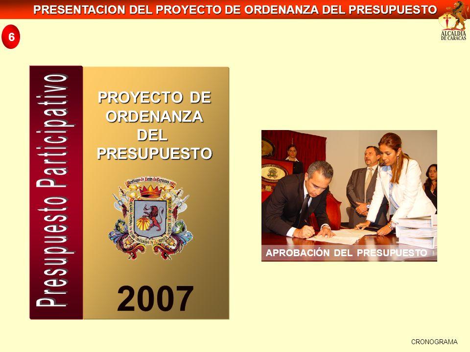 PRESENTACION DEL PROYECTO DE ORDENANZA DEL PRESUPUESTO 6 2007 PROYECTO DE ORDENANZADELPRESUPUESTO APROBACIÓN DEL PRESUPUESTO CRONOGRAMA