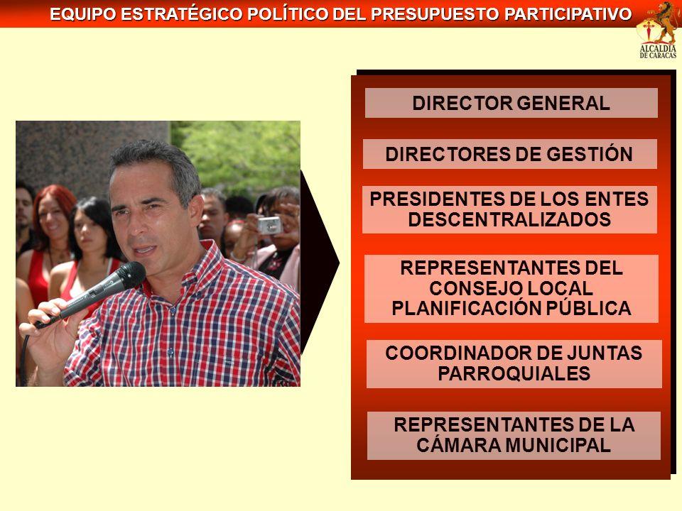 DIRECTORES DE GESTIÓN PRESIDENTES DE LOS ENTES DESCENTRALIZADOS REPRESENTANTES DEL CONSEJO LOCAL PLANIFICACIÓN PÚBLICA COORDINADOR DE JUNTAS PARROQUIA