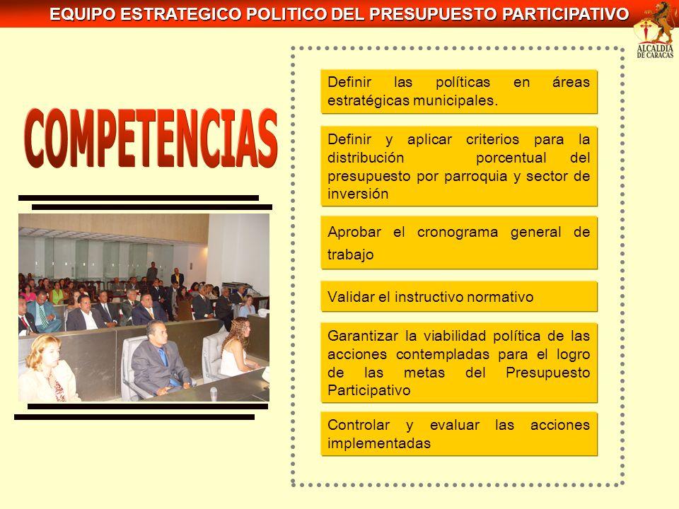 Definir las políticas en áreas estratégicas municipales. Definir y aplicar criterios para la distribución porcentual del presupuesto por parroquia y s