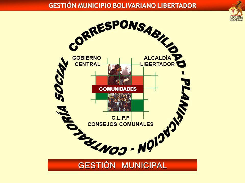 GESTIÓN MUNICIPAL COMUNIDADES GOBIERNO CENTRAL ALCALDÍA LIBERTADOR C.L.P.P CONSEJOS COMUNALES GESTIÓN MUNICIPIO BOLIVARIANO LIBERTADOR