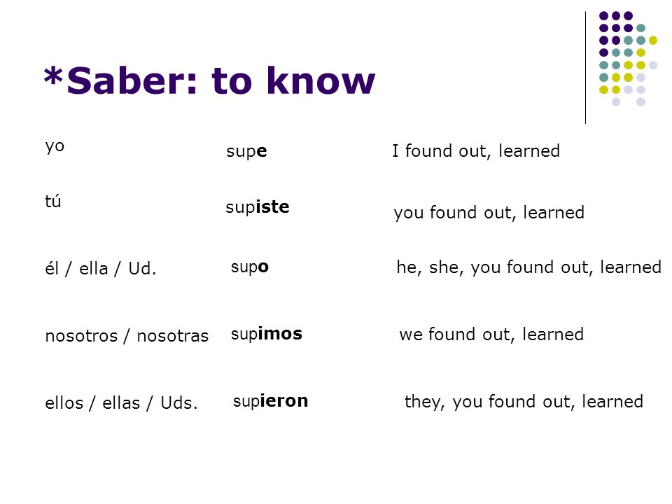 *Saber: to know yo supe tú supiste él / ella / Ud.
