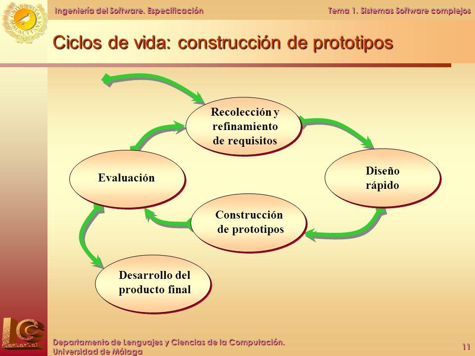 Ingeniería del Software. Especificación Departamento de Lenguajes y Ciencias de la Computación. Universidad de Málaga Departamento de Lenguajes y Cien