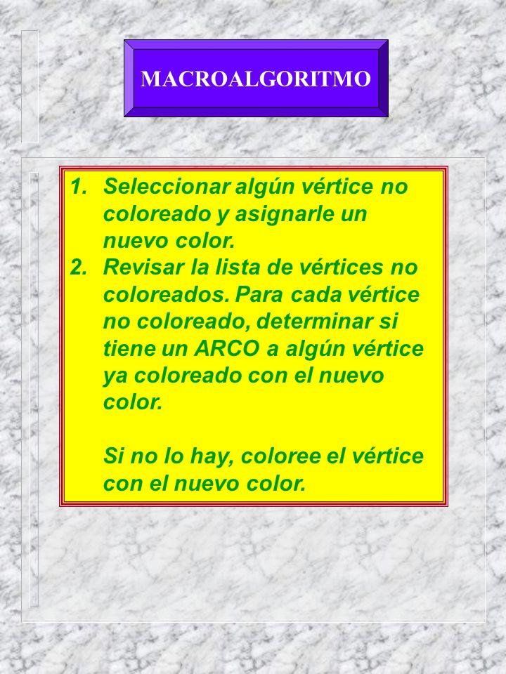 MACROALGORITMO 1.Seleccionar algún vértice no coloreado y asignarle un nuevo color.