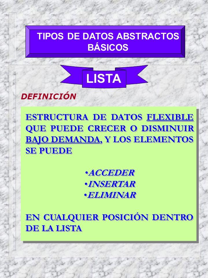 TIPOS DE DATOS ABSTRACTOS BÁSICOS LISTA ESTRUCTURA DE DATOS FLEXIBLE QUE PUEDE CRECER O DISMINUIR BAJO DEMANDA, Y LOS ELEMENTOS SE PUEDE ACCEDER INSERTAR ELIMINAR EN CUALQUIER POSICIÓN DENTRO DE LA LISTA ESTRUCTURA DE DATOS FLEXIBLE QUE PUEDE CRECER O DISMINUIR BAJO DEMANDA, Y LOS ELEMENTOS SE PUEDE ACCEDER INSERTAR ELIMINAR EN CUALQUIER POSICIÓN DENTRO DE LA LISTA DEFINICIÓN
