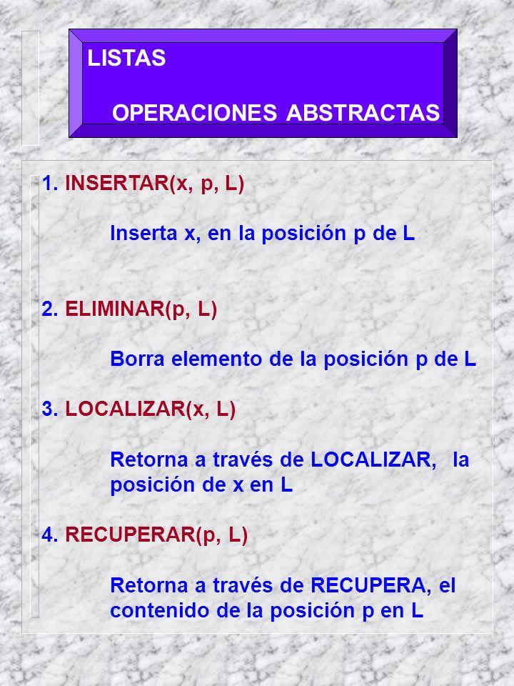 LISTAS OPERACIONES ABSTRACTAS 1.INSERTAR(x, p, L) Inserta x, en la posición p de L 2.