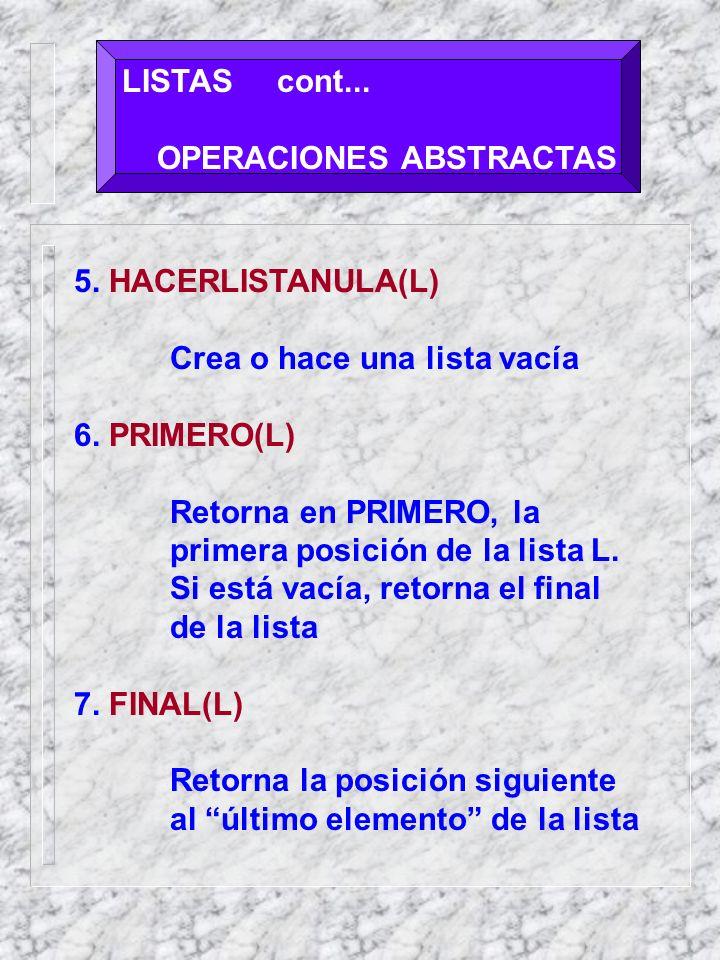 LISTAS cont...OPERACIONES ABSTRACTAS 5. HACERLISTANULA(L) Crea o hace una lista vacía 6.