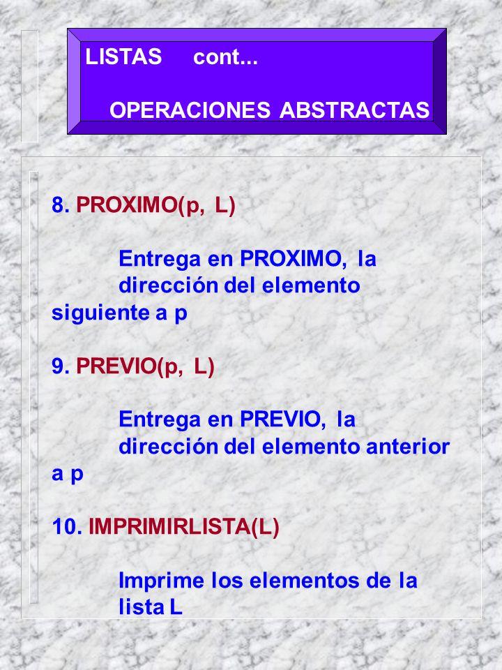 LISTAS cont...OPERACIONES ABSTRACTAS 8.