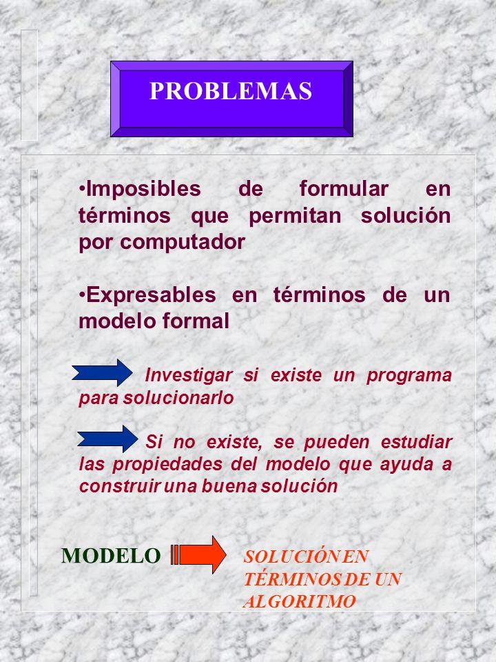 PROBLEMAS Imposibles de formular en términos que permitan solución por computador Expresables en términos de un modelo formal Investigar si existe un programa para solucionarlo Si no existe, se pueden estudiar las propiedades del modelo que ayuda a construir una buena solución MODELO SOLUCIÓN EN TÉRMINOS DE UN ALGORITMO