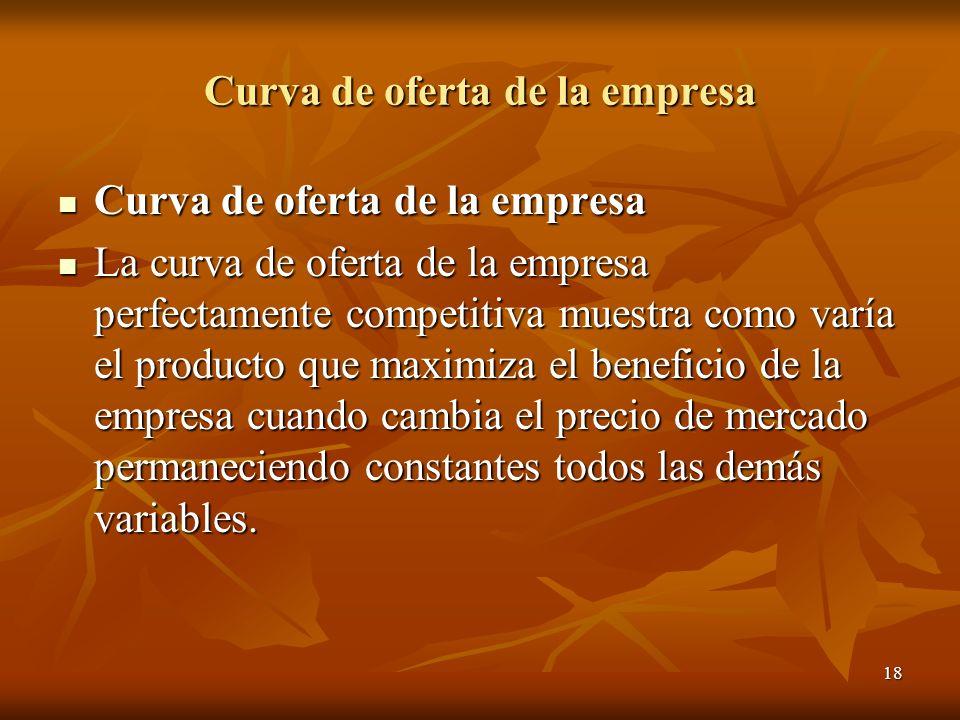 18 Curva de oferta de la empresa Curva de oferta de la empresa Curva de oferta de la empresa La curva de oferta de la empresa perfectamente competitiv