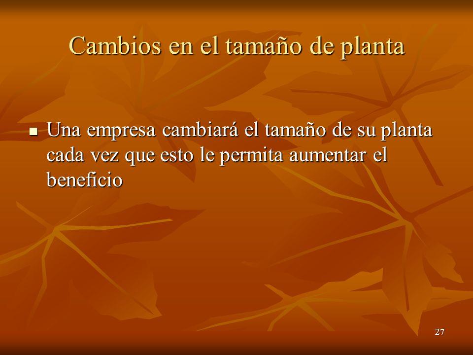 27 Cambios en el tamaño de planta Una empresa cambiará el tamaño de su planta cada vez que esto le permita aumentar el beneficio Una empresa cambiará