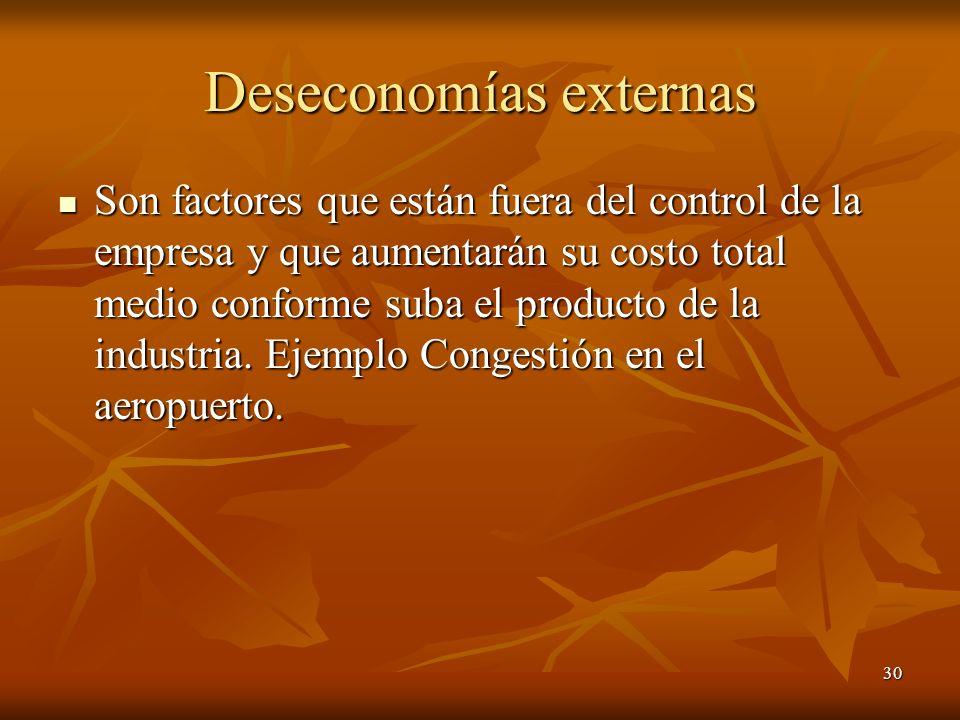30 Deseconomías externas Son factores que están fuera del control de la empresa y que aumentarán su costo total medio conforme suba el producto de la