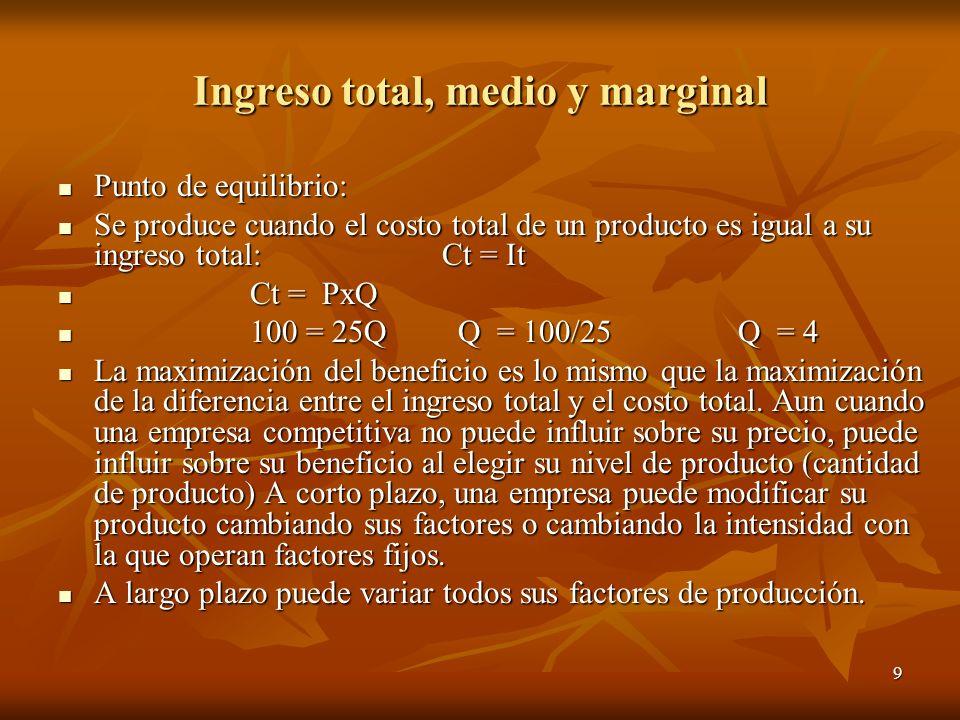 9 Ingreso total, medio y marginal Punto de equilibrio: Punto de equilibrio: Se produce cuando el costo total de un producto es igual a su ingreso tota