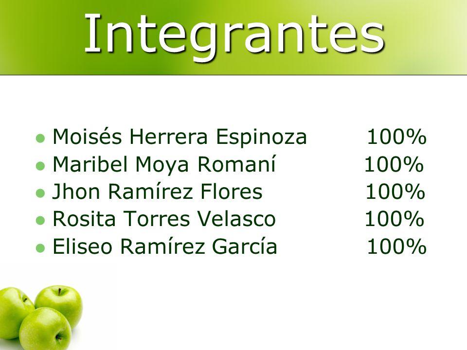 Integrantes Moisés Herrera Espinoza 100% Maribel Moya Romaní 100% Jhon Ramírez Flores 100% Rosita Torres Velasco 100% Eliseo Ramírez García 100%