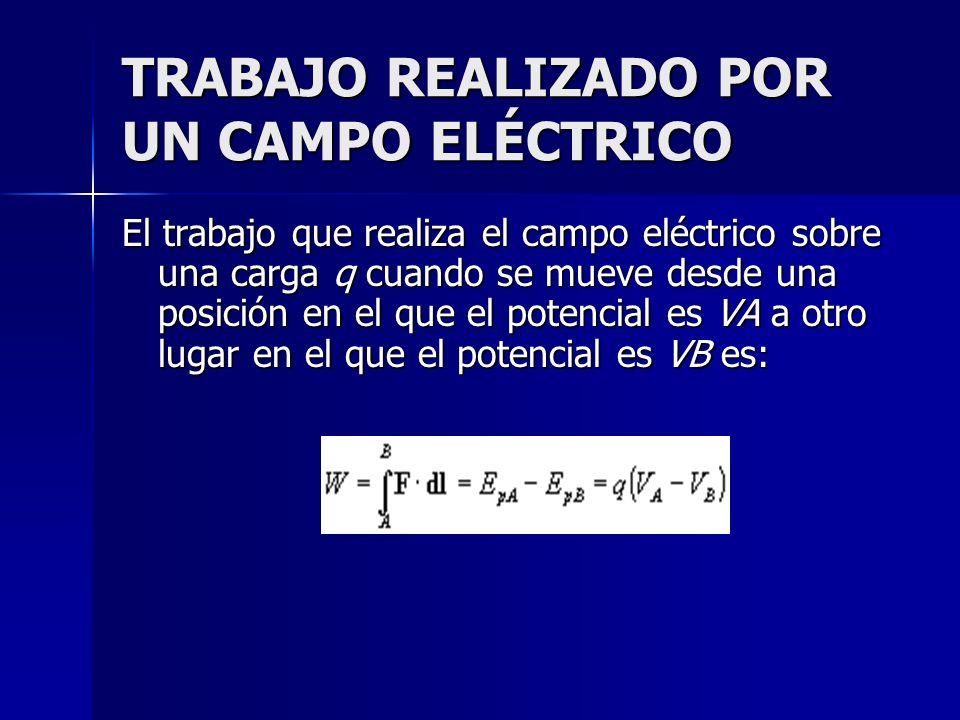 TRABAJO REALIZADO POR UN CAMPO ELÉCTRICO El trabajo que realiza el campo eléctrico sobre una carga q cuando se mueve desde una posición en el que el p