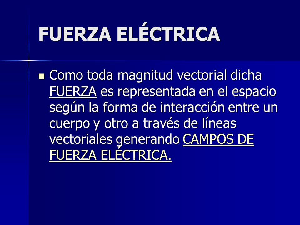 CAMPO ELÉCTRICO Es la fuerza por unidad de carga que experimentará una carga en cierta posición del espacio.