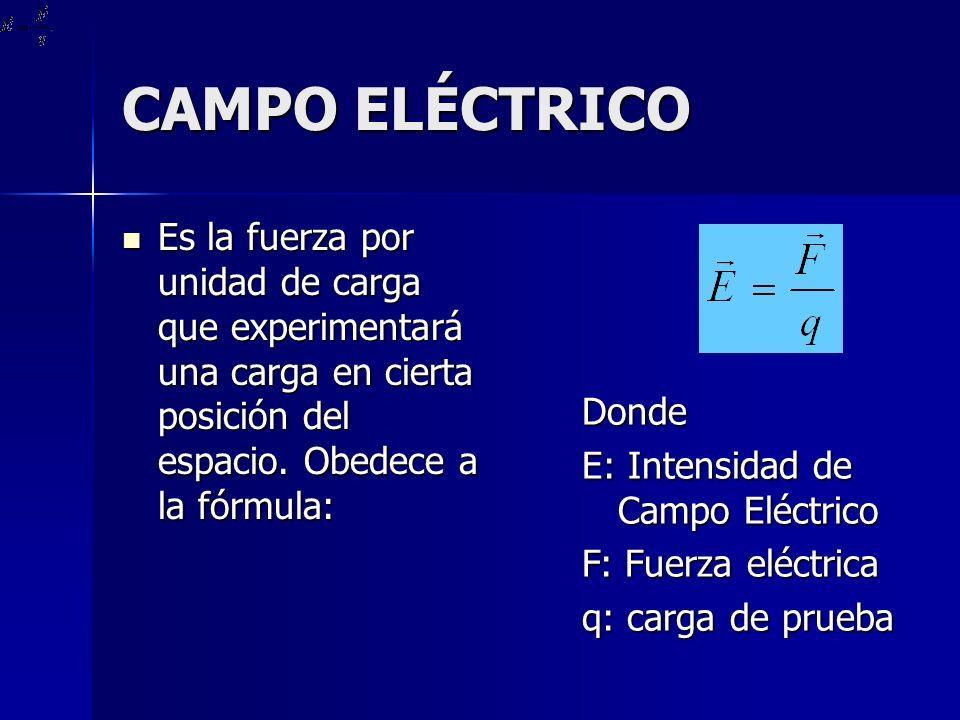 CAMPO ELÉCTRICO Es la fuerza por unidad de carga que experimentará una carga en cierta posición del espacio. Obedece a la fórmula: Es la fuerza por un