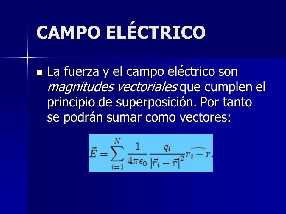 CAMPO ELÉCTRICO La fuerza y el campo eléctrico son magnitudes vectoriales que cumplen el principio de superposición. Por tanto se podrán sumar como ve