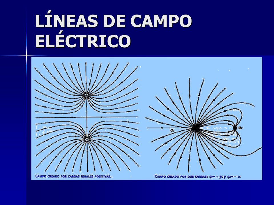 CAMPO ELÉCTRICO Y POTENCIAL DE UNA CARGA PUNTUAL.