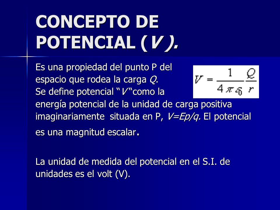 CONCEPTO DE POTENCIAL (V ). Es una propiedad del punto P del espacio que rodea la carga Q. Se define potencial V como la energía potencial de la unida