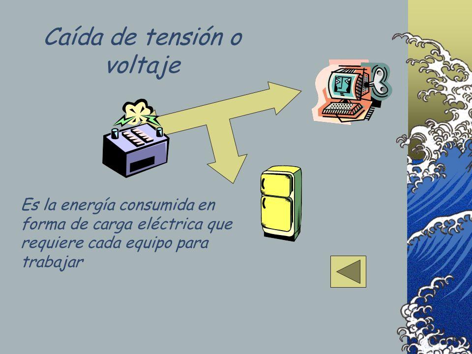 Caída de tensión o voltaje Es la energía consumida en forma de carga eléctrica que requiere cada equipo para trabajar
