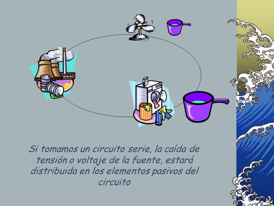 Si tomamos un circuito serie, la caída de tensión o voltaje de la fuente, estará distribuida en los elementos pasivos del circuito