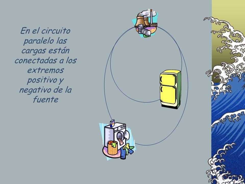 En el circuito paralelo las cargas están conectadas a los extremos positivo y negativo de la fuente
