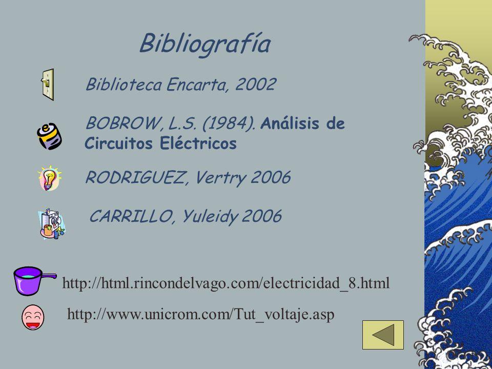 Biblioteca Encarta, 2002 Bibliografía CARRILLO, Yuleidy 2006 RODRIGUEZ, Vertry 2006 BOBROW, L.S. (1984). Análisis de Circuitos Eléctricos http://www.u