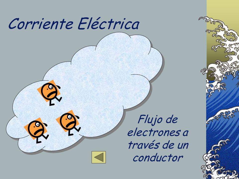 Corriente Eléctrica Flujo de electrones a través de un conductor