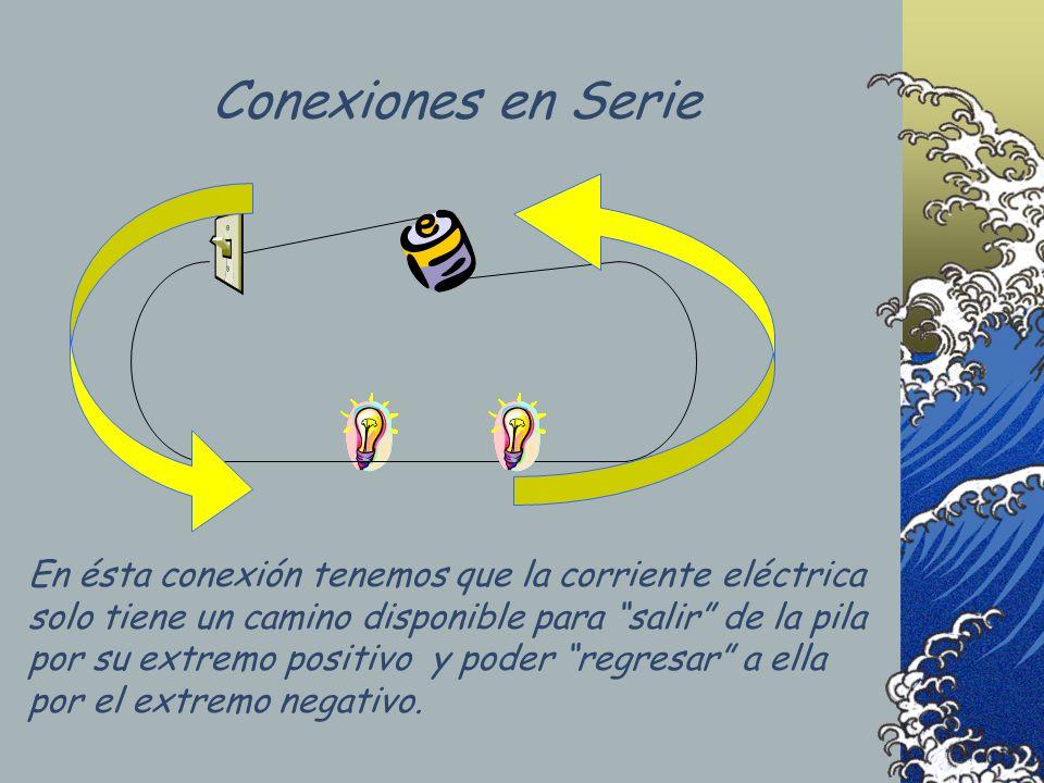 En ésta conexión tenemos que la corriente eléctrica solo tiene un camino disponible para salir de la pila por su extremo positivo y poder regresar a e