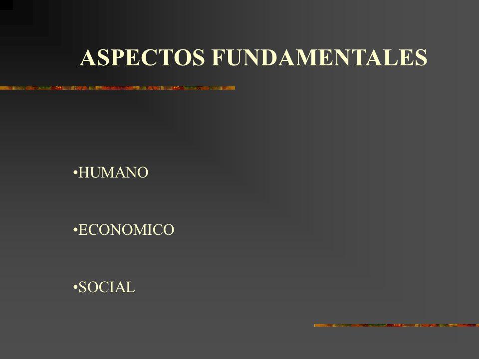 ASPECTOS FUNDAMENTALES HUMANO ECONOMICO SOCIAL