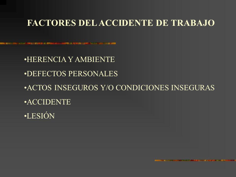 FACTORES DEL ACCIDENTE DE TRABAJO HERENCIA Y AMBIENTE DEFECTOS PERSONALES ACTOS INSEGUROS Y/O CONDICIONES INSEGURAS ACCIDENTE LESIÓN
