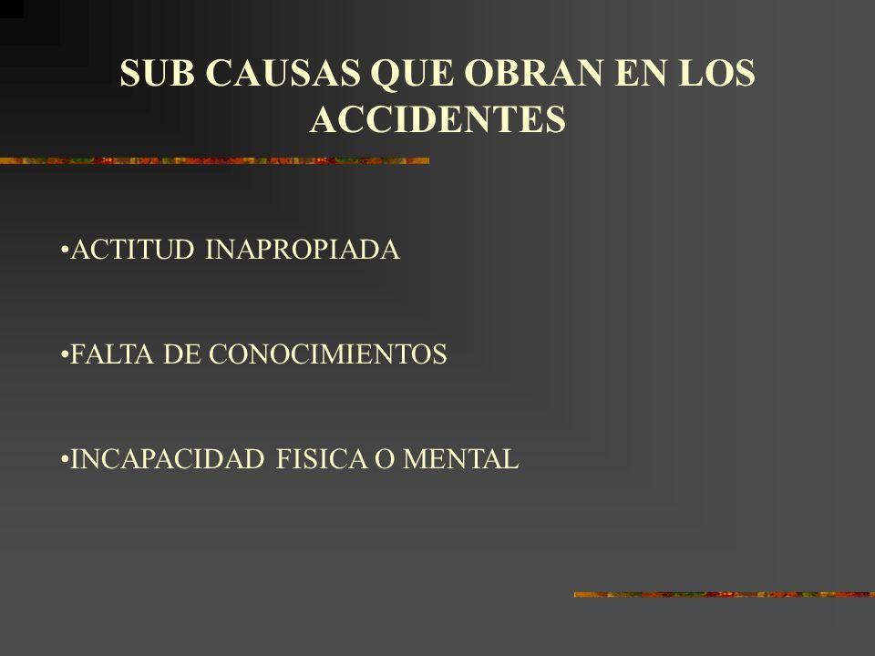 SUB CAUSAS QUE OBRAN EN LOS ACCIDENTES ACTITUD INAPROPIADA FALTA DE CONOCIMIENTOS INCAPACIDAD FISICA O MENTAL