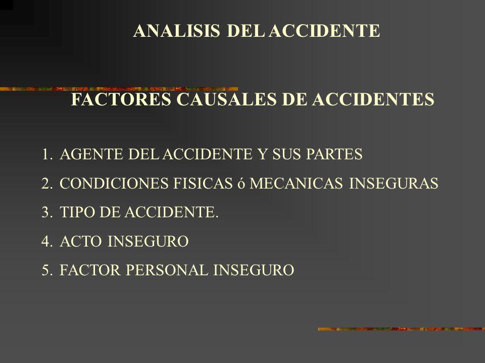 ANALISIS DEL ACCIDENTE FACTORES CAUSALES DE ACCIDENTES 1.AGENTE DEL ACCIDENTE Y SUS PARTES 2.CONDICIONES FISICAS ó MECANICAS INSEGURAS 3.TIPO DE ACCIDENTE.