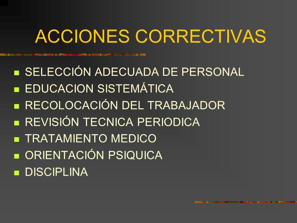ACCIONES CORRECTIVAS SELECCIÓN ADECUADA DE PERSONAL EDUCACION SISTEMÁTICA RECOLOCACIÓN DEL TRABAJADOR REVISIÓN TECNICA PERIODICA TRATAMIENTO MEDICO ORIENTACIÓN PSIQUICA DISCIPLINA