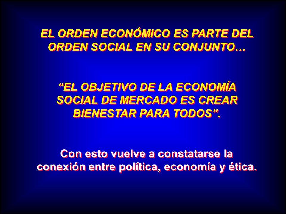 EL ORDEN ECONÓMICO ES PARTE DEL ORDEN SOCIAL EN SU CONJUNTO… EL OBJETIVO DE LA ECONOMÍA SOCIAL DE MERCADO ES CREAR BIENESTAR PARA TODOS. Con esto vuel