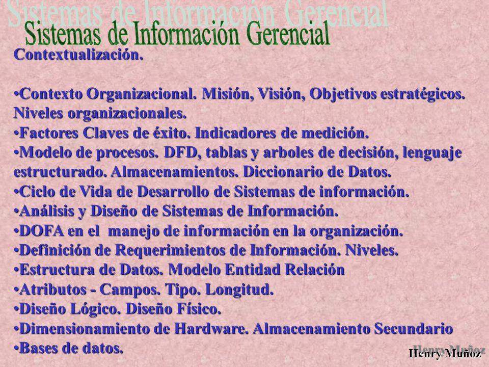 Henry Muñoz Contextualización. Contexto Organizacional.