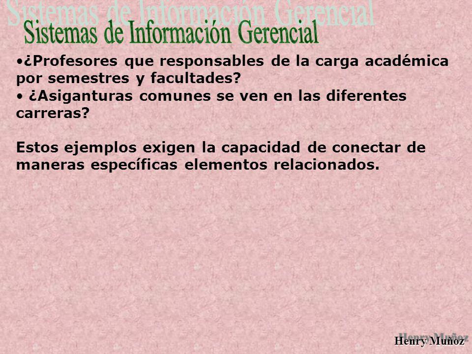 Henry Muñoz ¿Profesores que responsables de la carga académica por semestres y facultades.