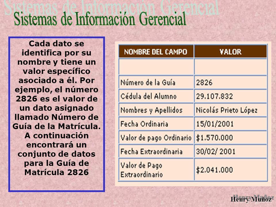 Cada dato se identifica por su nombre y tiene un valor específico asociado a él.