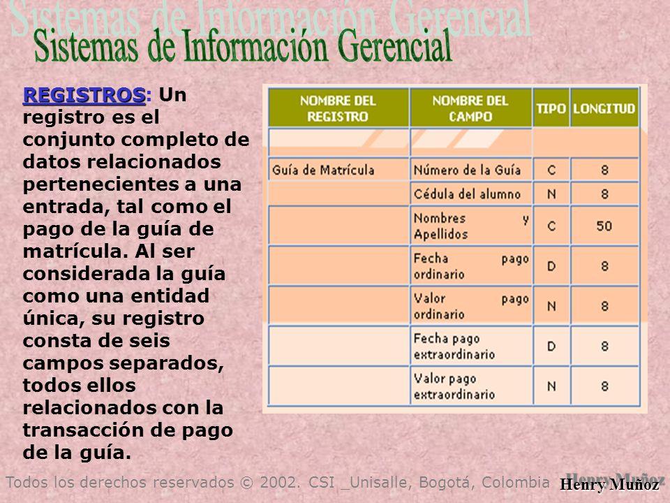 Henry Muñoz Todos los derechos reservados © 2002.