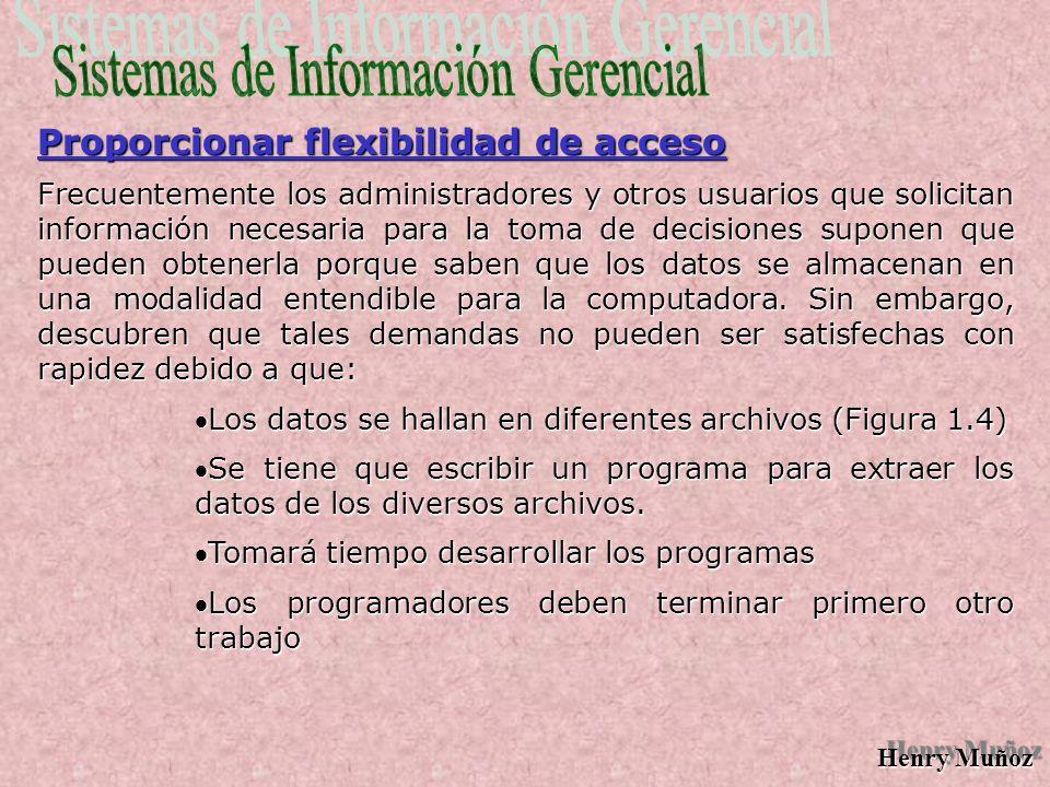 Henry Muñoz Cuando el número y tamaño de los datos en un registro son constantes para cada registro, a éstos se le denomina de longitud fija, Sin embargo los registros de este tipo no siempre hacen uso eficiente del espacio asignado.