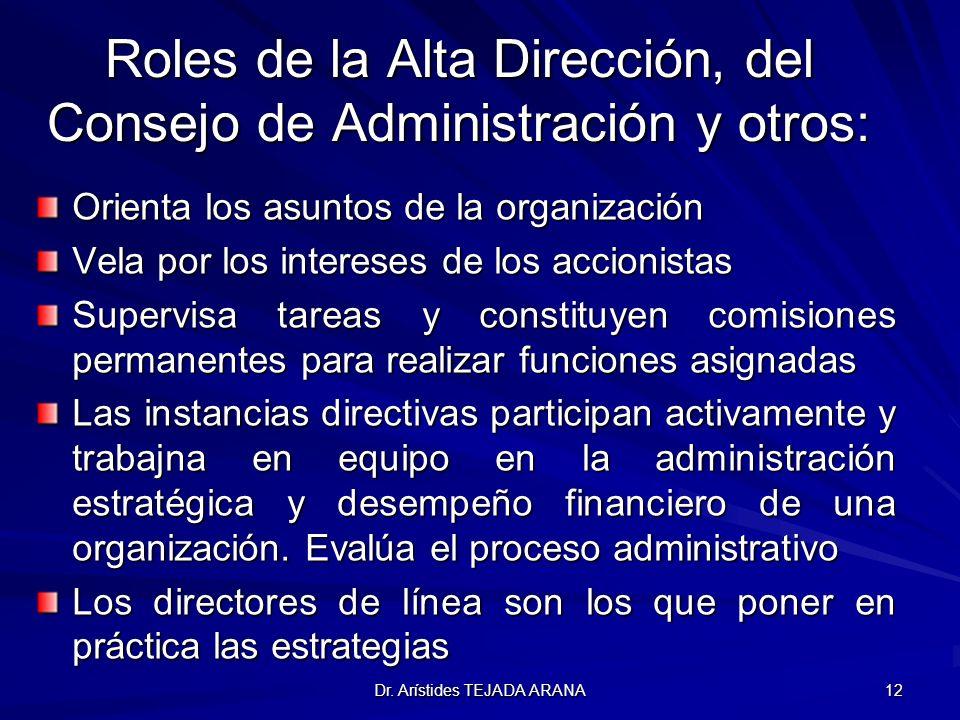 Dr. Arístides TEJADA ARANA 12 Roles de la Alta Dirección, del Consejo de Administración y otros: Orienta los asuntos de la organización Vela por los i