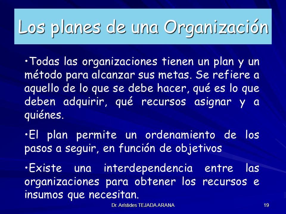 Dr. Arístides TEJADA ARANA 19 Los planes de una Organización Todas las organizaciones tienen un plan y un método para alcanzar sus metas. Se refiere a