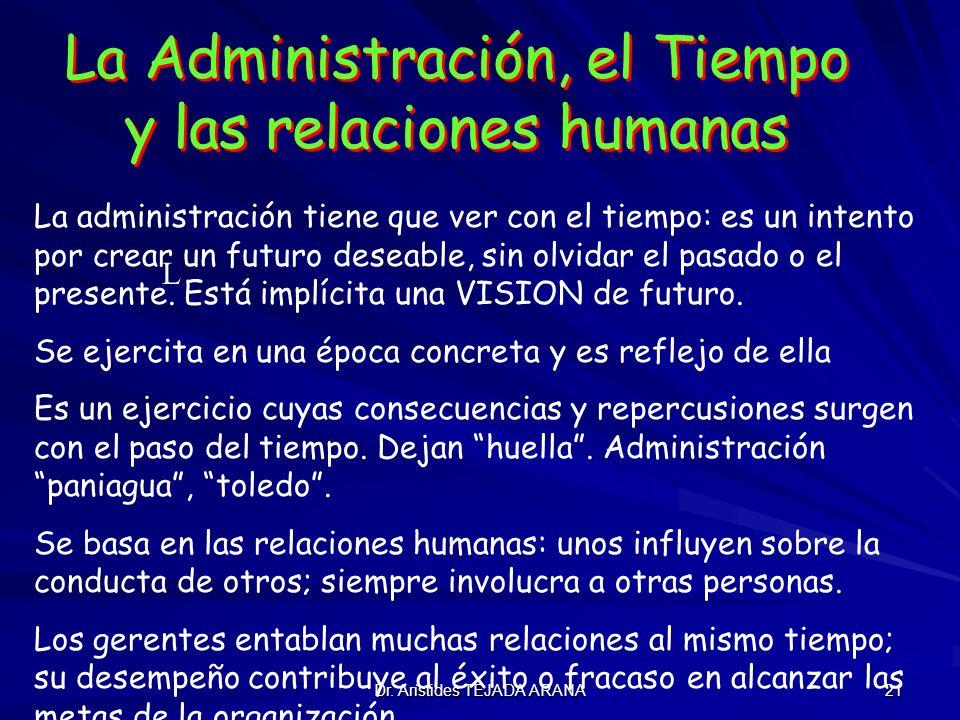 Dr. Arístides TEJADA ARANA 21 La Administración, el Tiempo y las relaciones humanas L La administración tiene que ver con el tiempo: es un intento por