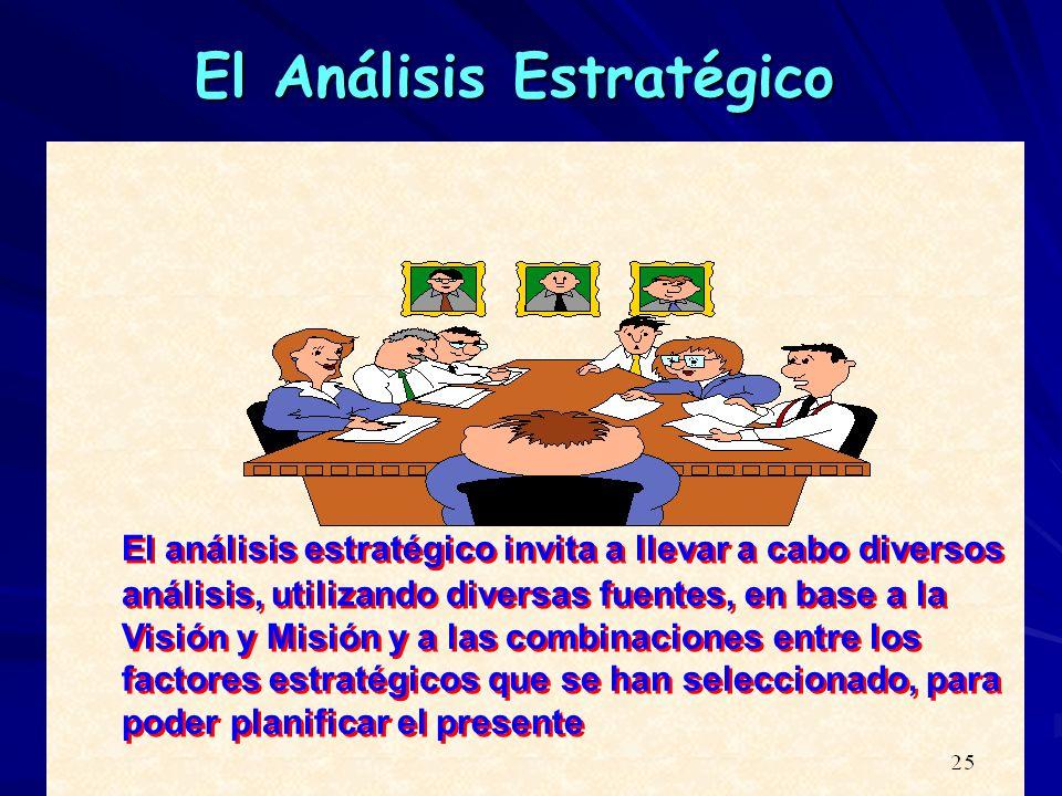Dr. Arístides TEJADA ARANA 22 El Análisis Estratégico El análisis estratégico invita a llevar a cabo diversos análisis, utilizando diversas fuentes, e